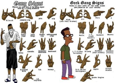 Crip slang, the crips are primarily, but not exclusively